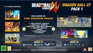 news_dragon_ball_xenoverse_bandai_namco_chiffres_vente_1