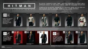 Les bonus liés aux cibles fugitives d'Hitman